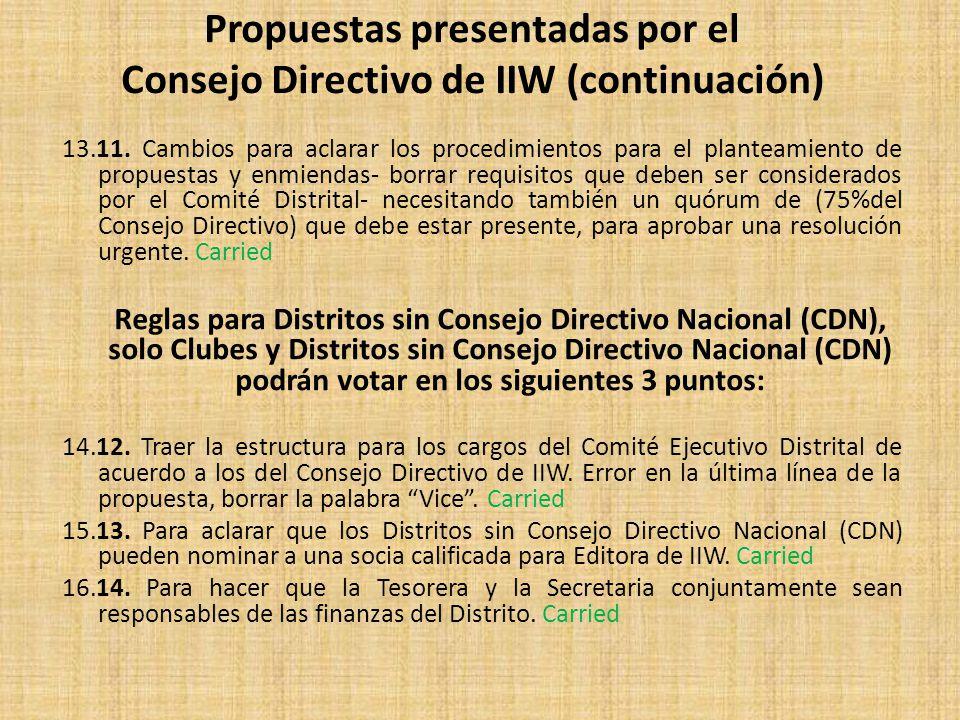Propuestas presentadas por el Consejo Directivo de IIW (continuación)