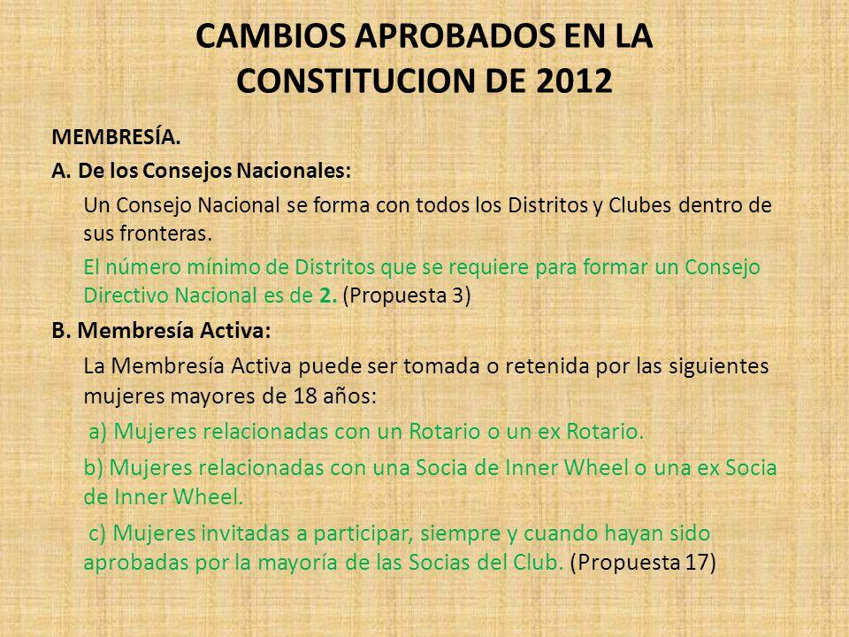 CAMBIOS APROBADOS EN LA CONSTITUCION DE 2012