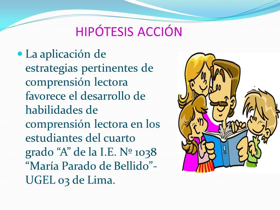 HIPÓTESIS ACCIÓN
