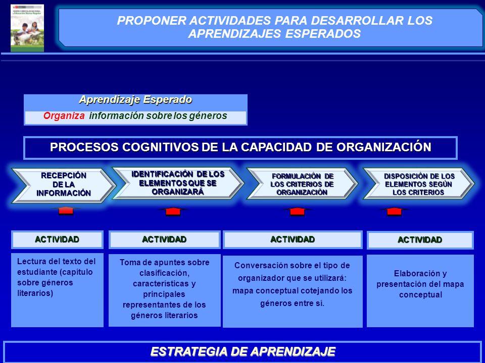 PROPONER ACTIVIDADES PARA DESARROLLAR LOS APRENDIZAJES ESPERADOS