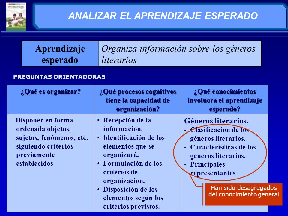 ANALIZAR EL APRENDIZAJE ESPERADO Aprendizaje esperado