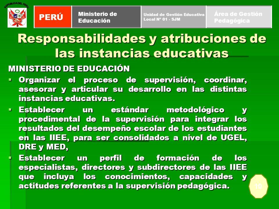 Responsabilidades y atribuciones de las instancias educativas