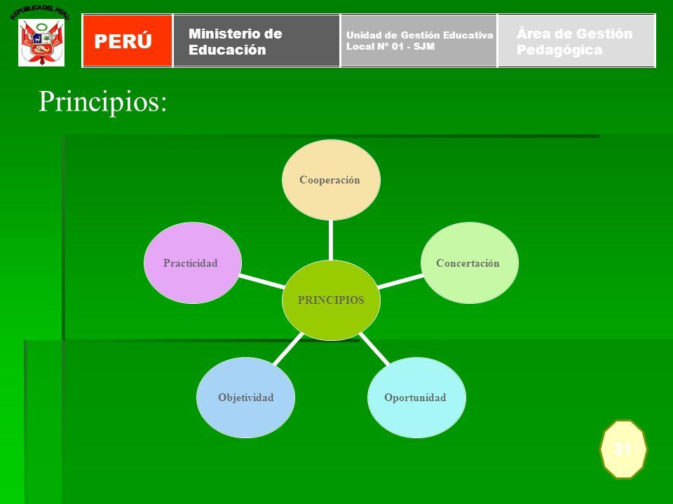 Principios: PERÚ 31 Ministerio de Educación Área de Gestión Pedagógica