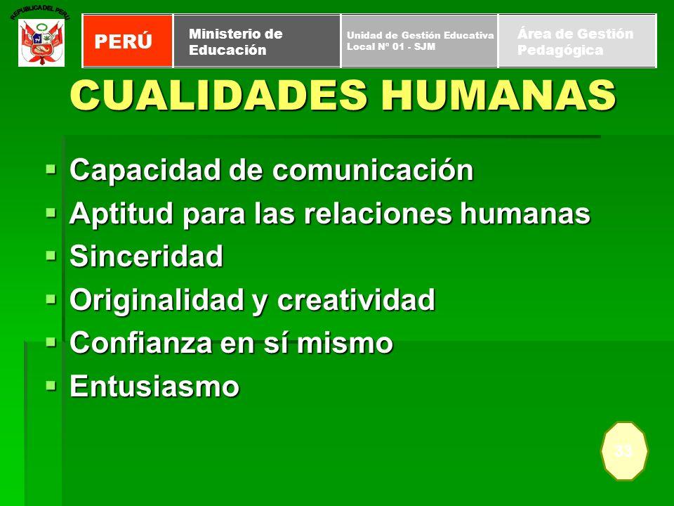 CUALIDADES HUMANAS Capacidad de comunicación