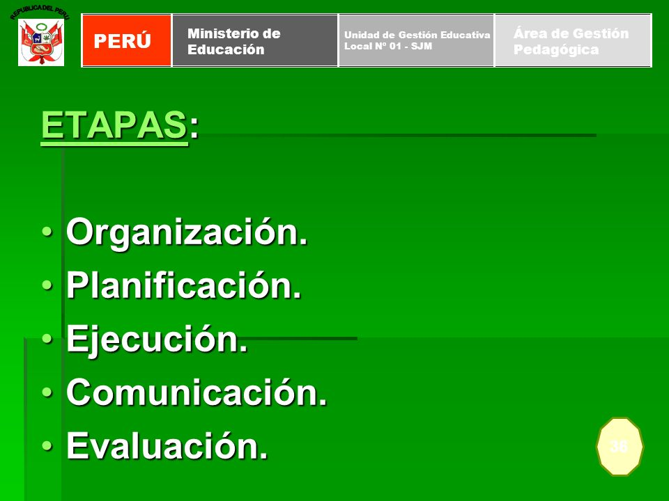 ETAPAS: Organización. Planificación. Ejecución. Comunicación.