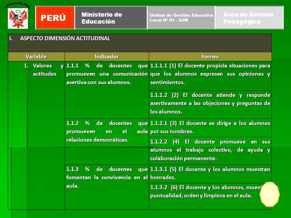 PERÚ 41 ASPECTO DIMENSIÓN ACTITUDINAL Variable Indicador Ítemes