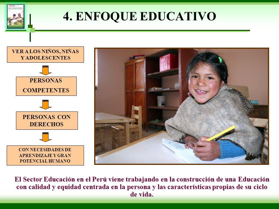 4. ENFOQUE EDUCATIVO VER A LOS NIÑOS, NIÑAS Y ADOLESCENTES. PERSONAS. COMPETENTES. PERSONAS CON DERECHOS.