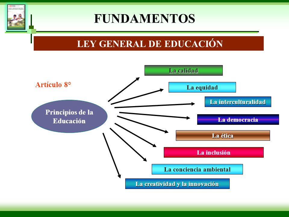 FUNDAMENTOS LEY GENERAL DE EDUCACIÓN Artículo 8°