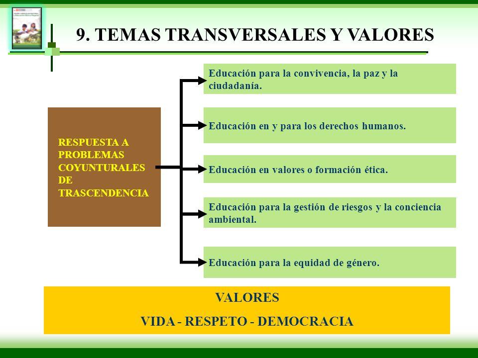 9. TEMAS TRANSVERSALES Y VALORES VIDA - RESPETO - DEMOCRACIA