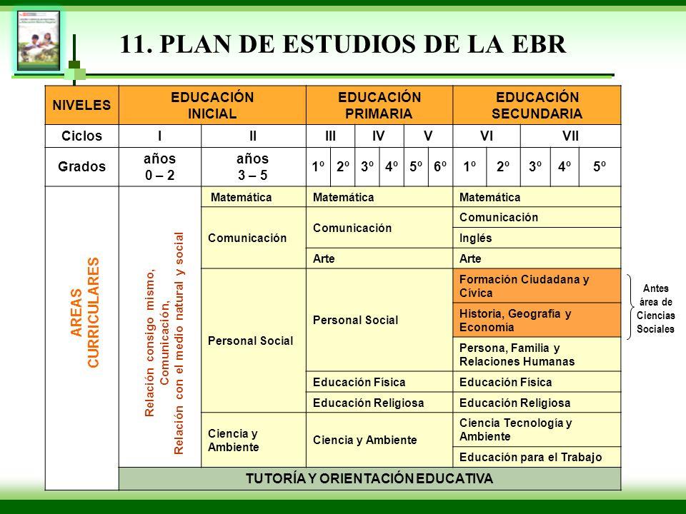 11. PLAN DE ESTUDIOS DE LA EBR
