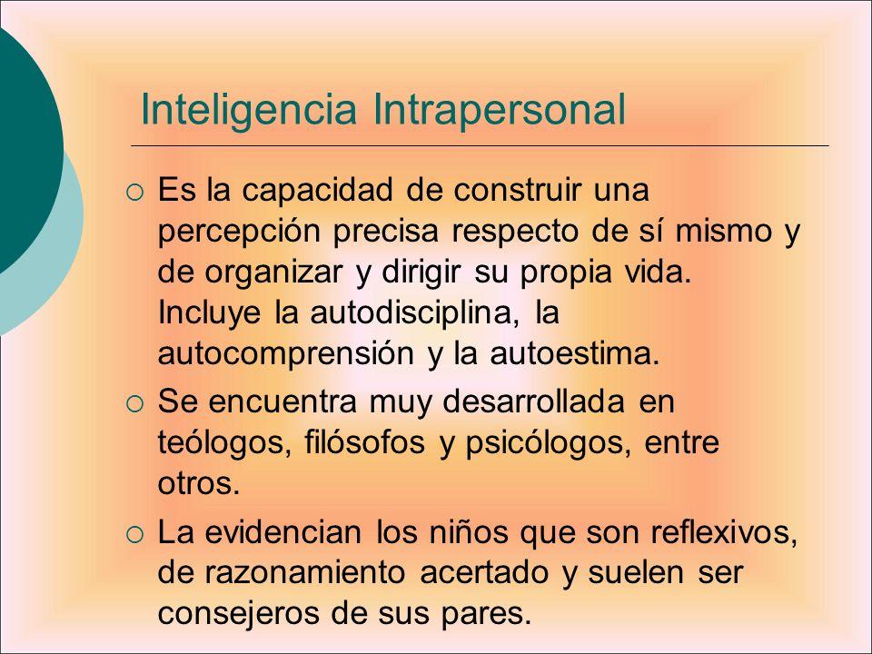 Inteligencia Intrapersonal
