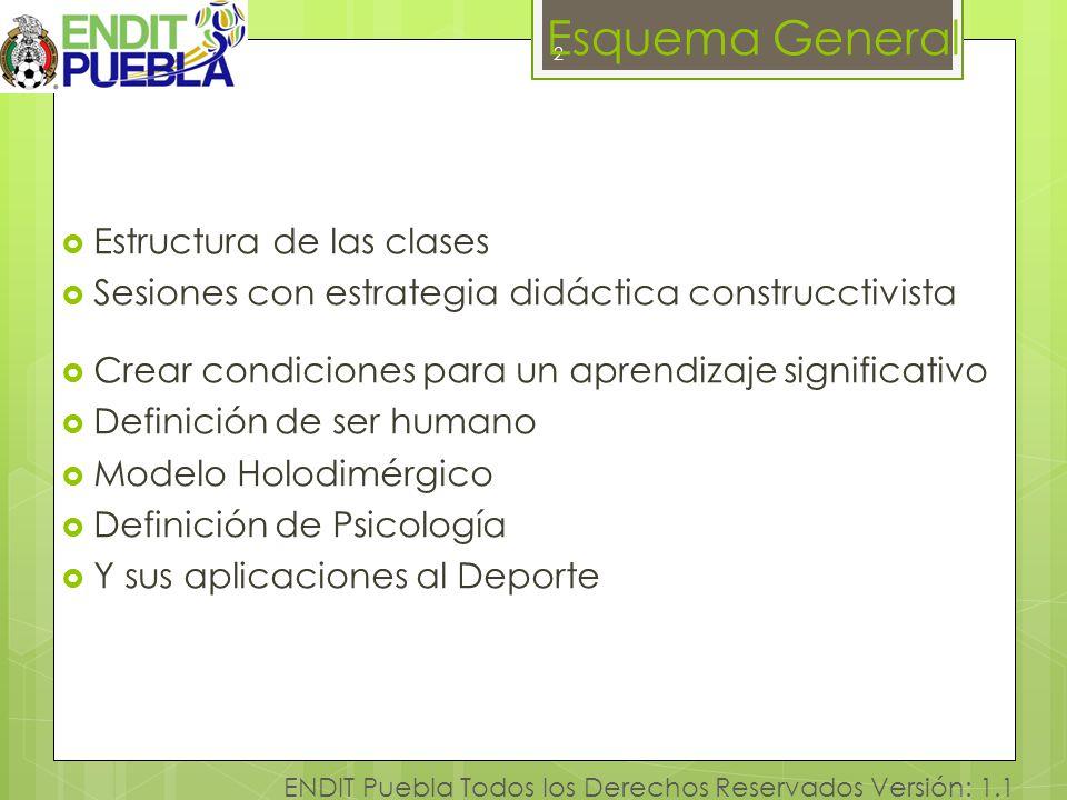 Esquema General Estructura de las clases