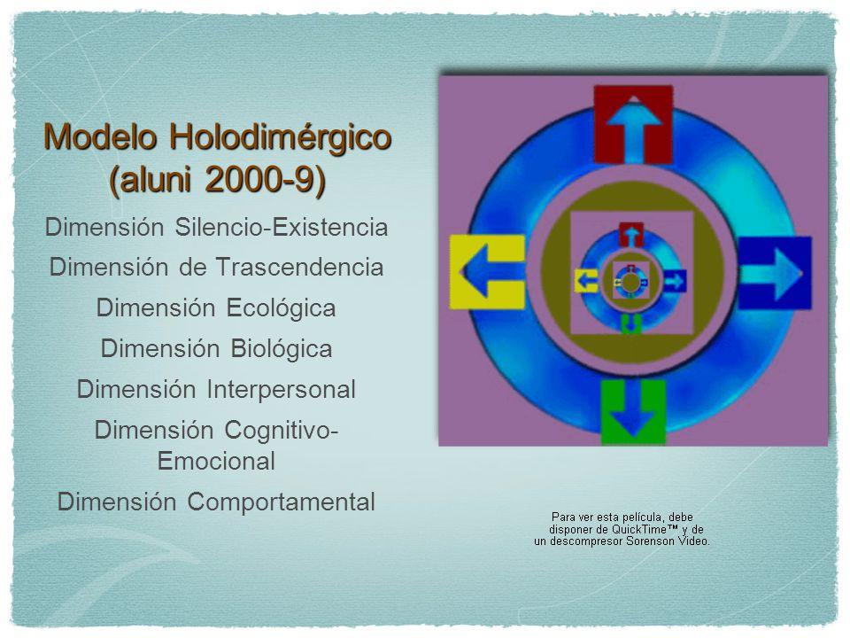 Modelo Holodimérgico (aluni 2000-9)