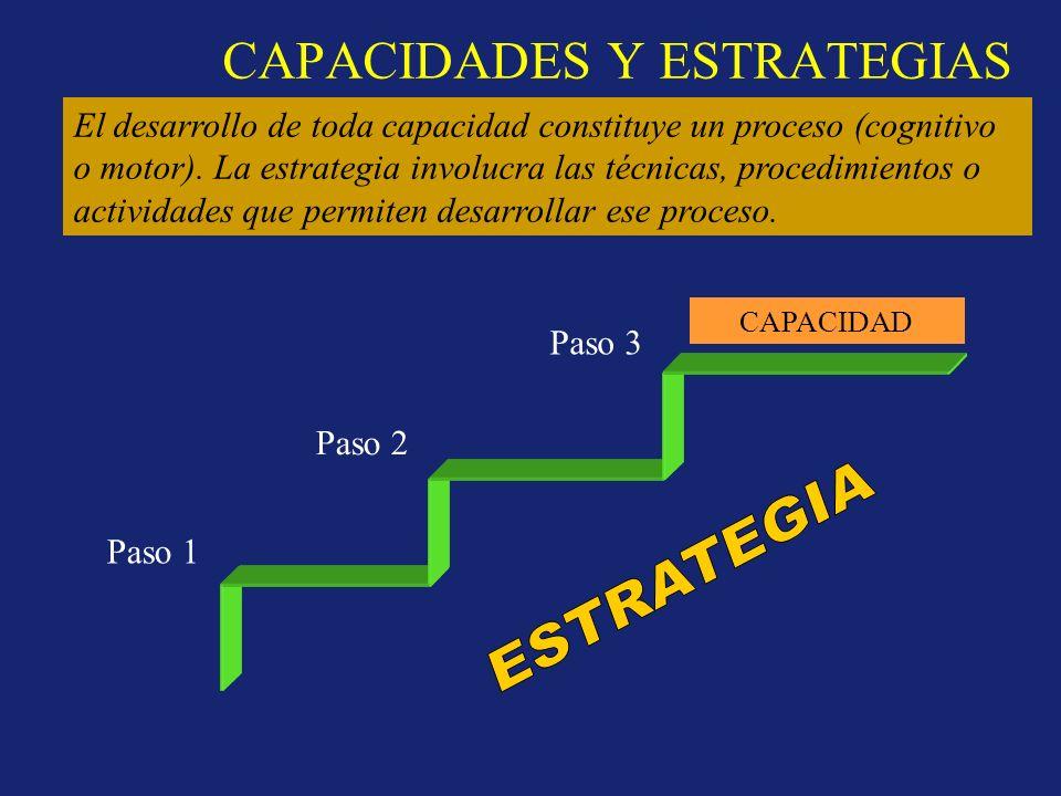 CAPACIDADES Y ESTRATEGIAS