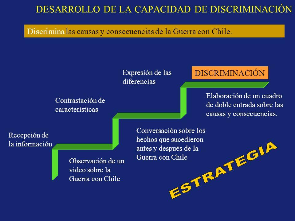 DESARROLLO DE LA CAPACIDAD DE DISCRIMINACIÓN