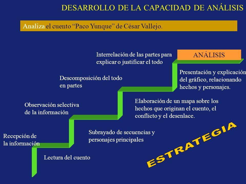 DESARROLLO DE LA CAPACIDAD DE ANÁLISIS