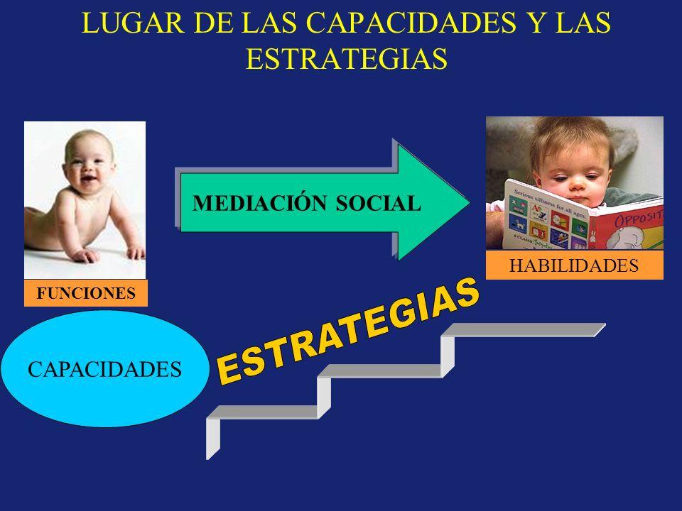 LUGAR DE LAS CAPACIDADES Y LAS ESTRATEGIAS