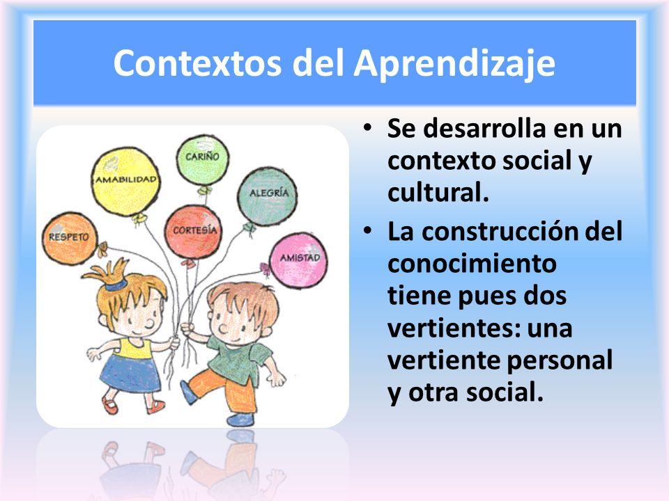 Contextos del Aprendizaje