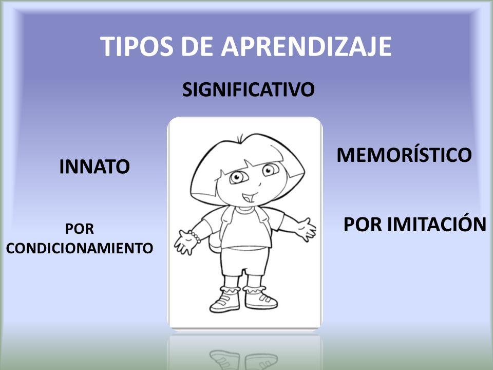 TIPOS DE APRENDIZAJE SIGNIFICATIVO MEMORÍSTICO INNATO POR IMITACIÓN
