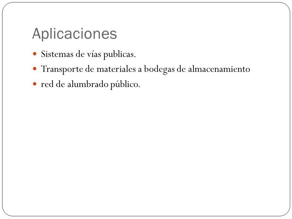 Aplicaciones Sistemas de vías publicas.