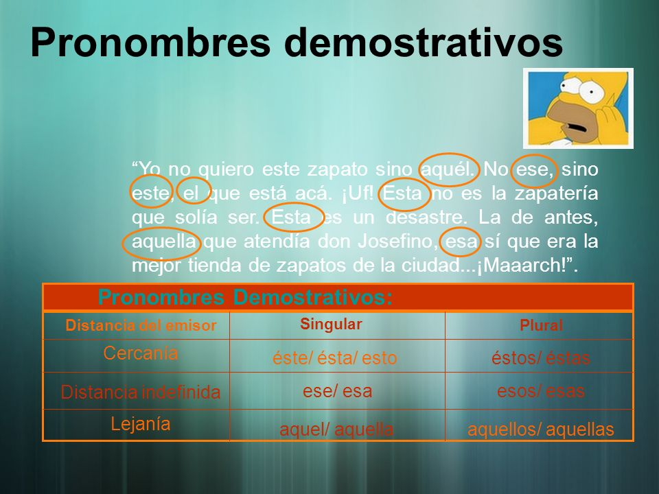 Pronombres demostrativos Pronombres Demostrativos: