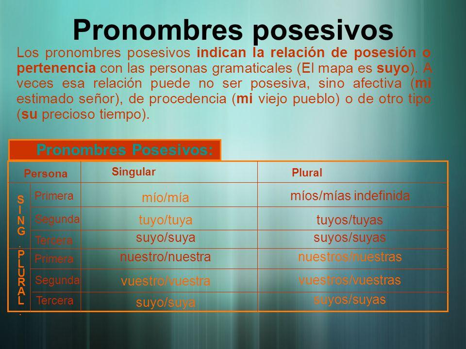 Pronombres Posesivos:
