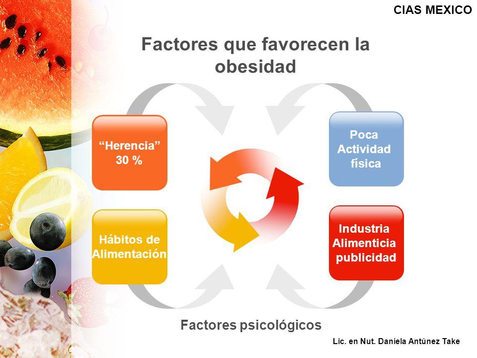 Factores que favorecen la obesidad Factores psicológicos
