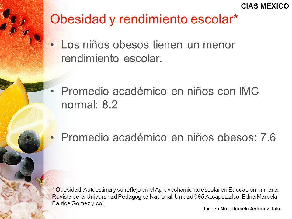 Obesidad y rendimiento escolar*