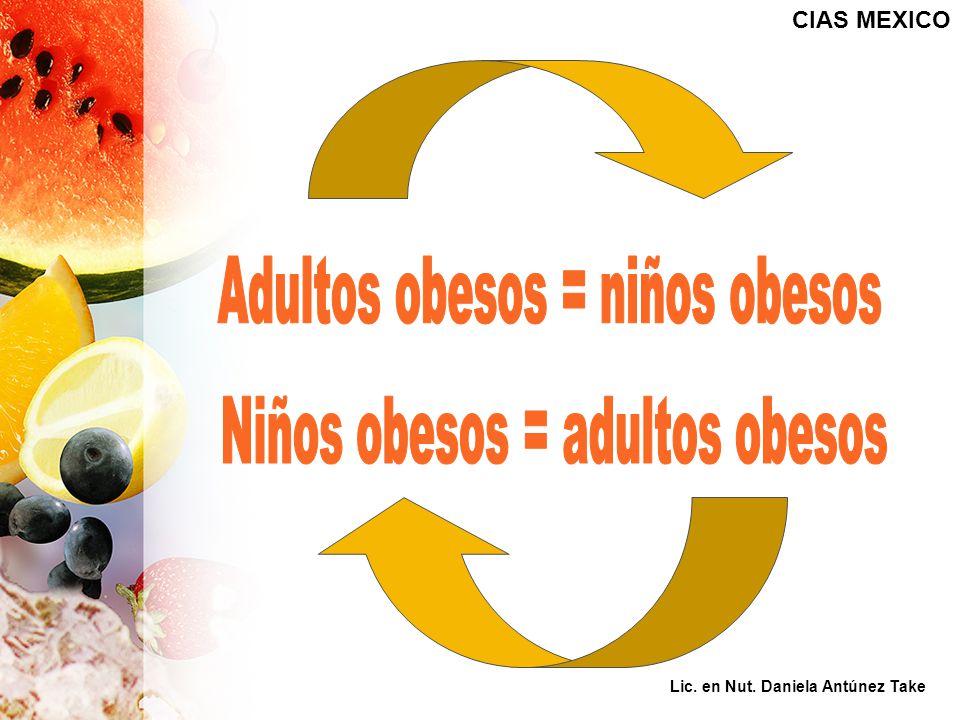 Adultos obesos = niños obesos