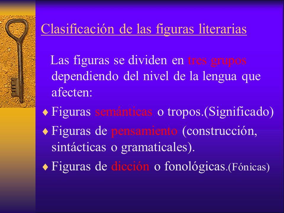 Clasificación de las figuras literarias