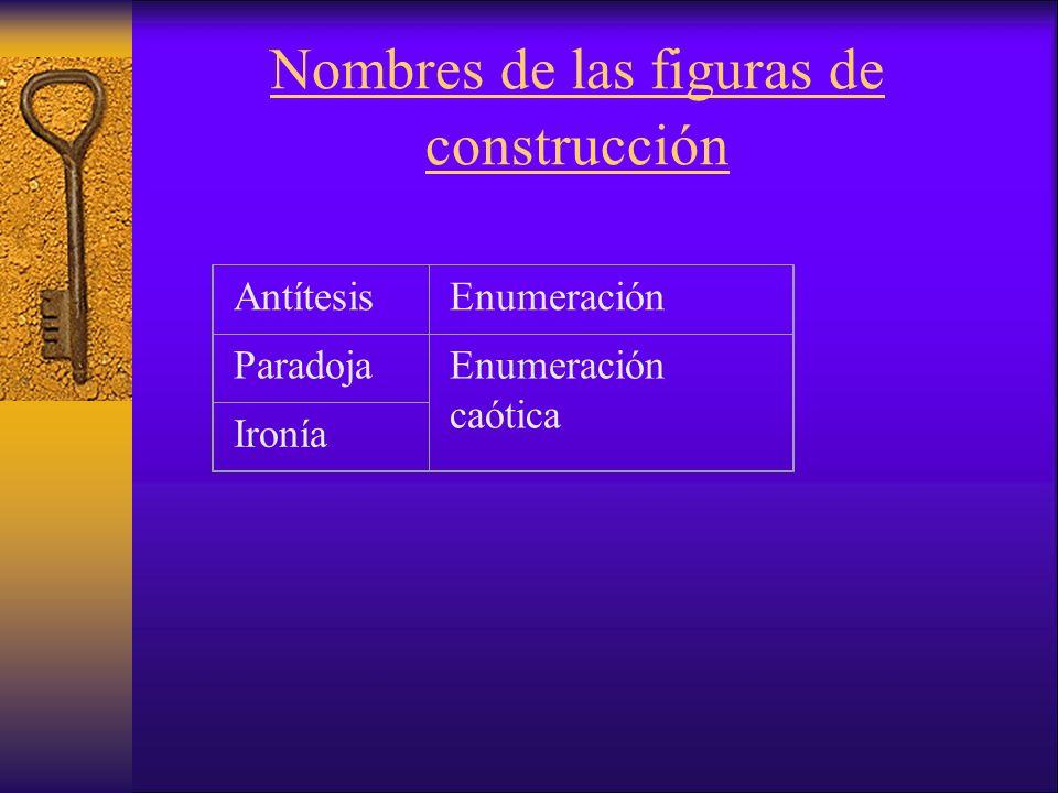 Nombres de las figuras de construcción