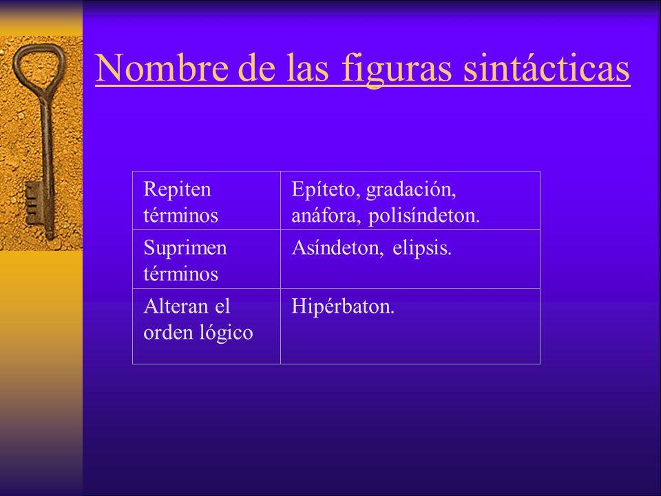 Nombre de las figuras sintácticas