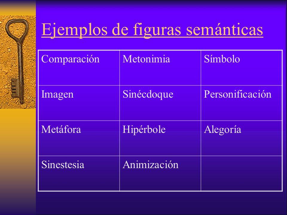 Ejemplos de figuras semánticas