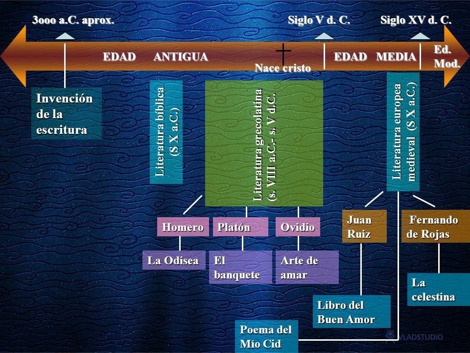 Literatura bíblica (S X a.C.) Literatura europea medieval (S X a.C.)