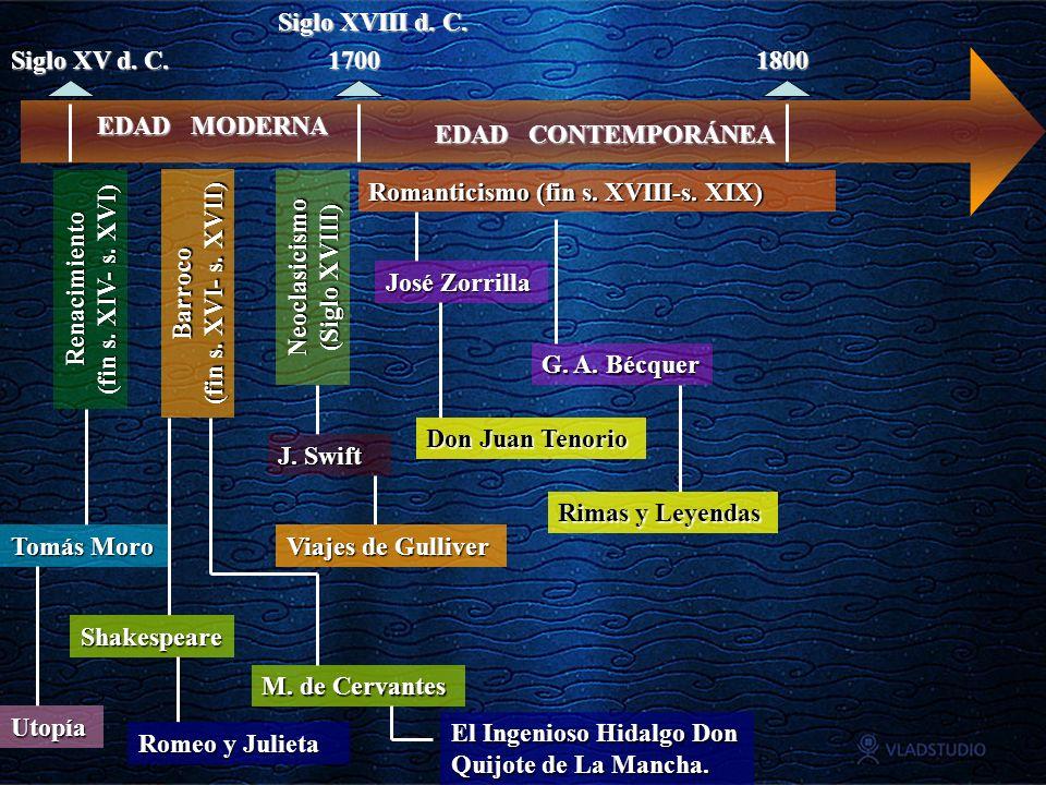 Romanticismo (fin s. XVIII-s. XIX) Neoclasicismo (Siglo XVIII)