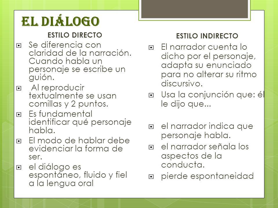 El Diálogo ESTILO DIRECTO. Se diferencia con claridad de la narración. Cuando habla un personaje se escribe un guión.