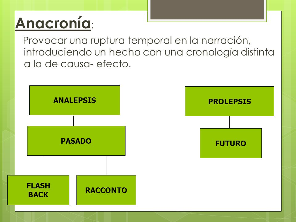 Anacronía: Provocar una ruptura temporal en la narración, introduciendo un hecho con una cronología distinta a la de causa- efecto.