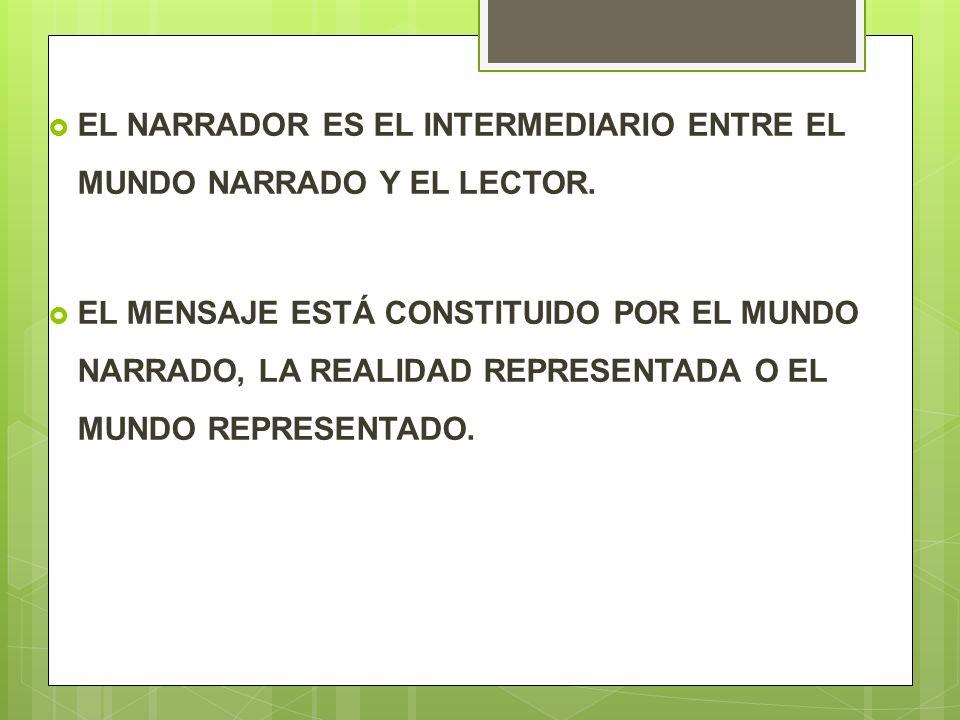 EL NARRADOR ES EL INTERMEDIARIO ENTRE EL MUNDO NARRADO Y EL LECTOR.