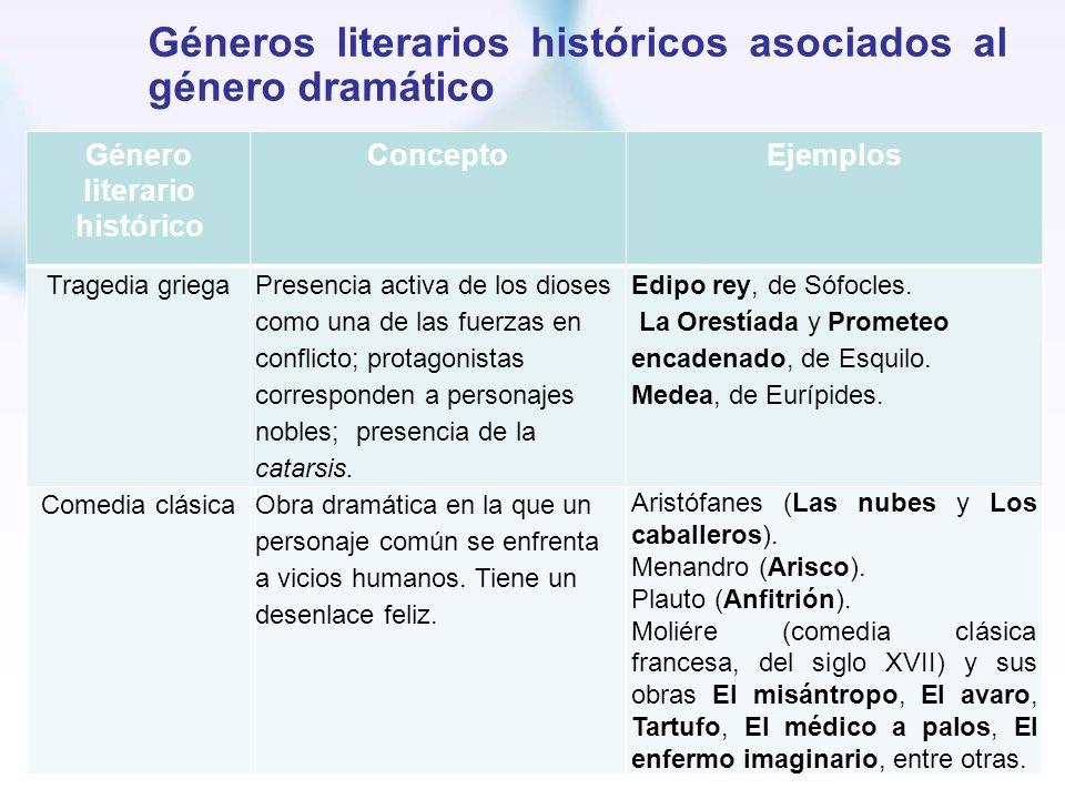 Géneros literarios históricos asociados al género dramático
