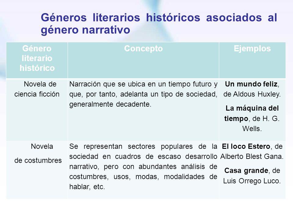 Géneros literarios históricos asociados al género narrativo