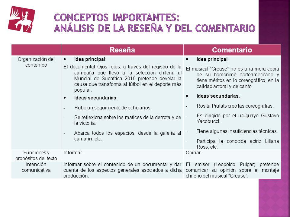 Conceptos importantes: Análisis de la reseña y del comentario