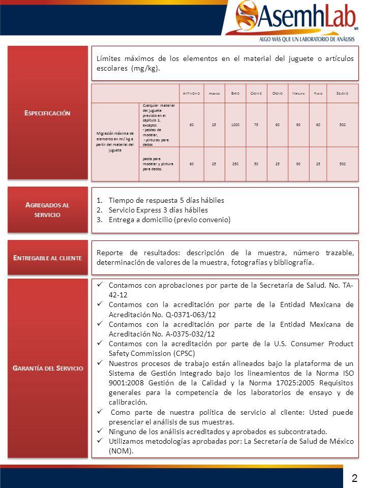 Especificación Límites máximos de los elementos en el material del juguete o artículos escolares (mg/kg).