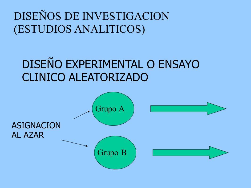DISEÑOS DE INVESTIGACION (ESTUDIOS ANALITICOS)