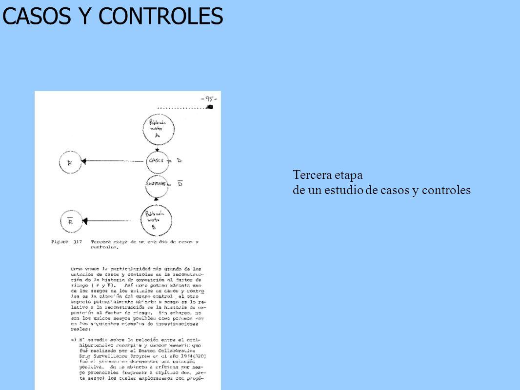 CASOS Y CONTROLES Tercera etapa de un estudio de casos y controles