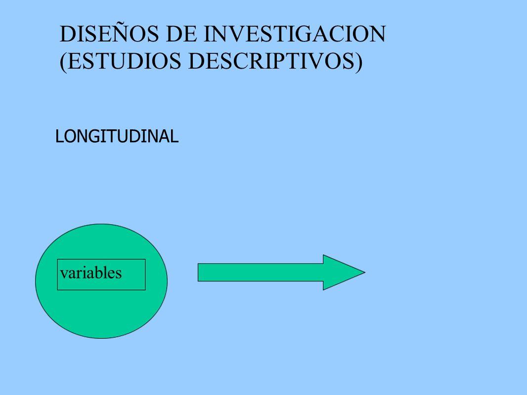 DISEÑOS DE INVESTIGACION (ESTUDIOS DESCRIPTIVOS)