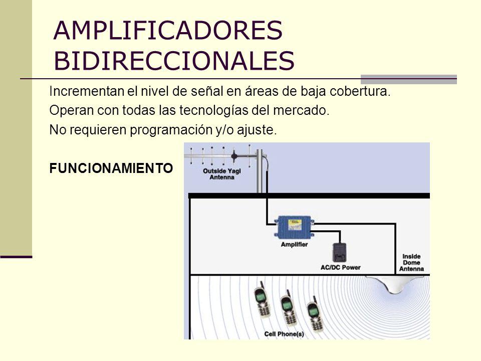 AMPLIFICADORES BIDIRECCIONALES