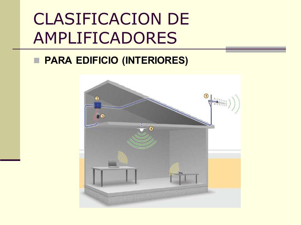 CLASIFICACION DE AMPLIFICADORES