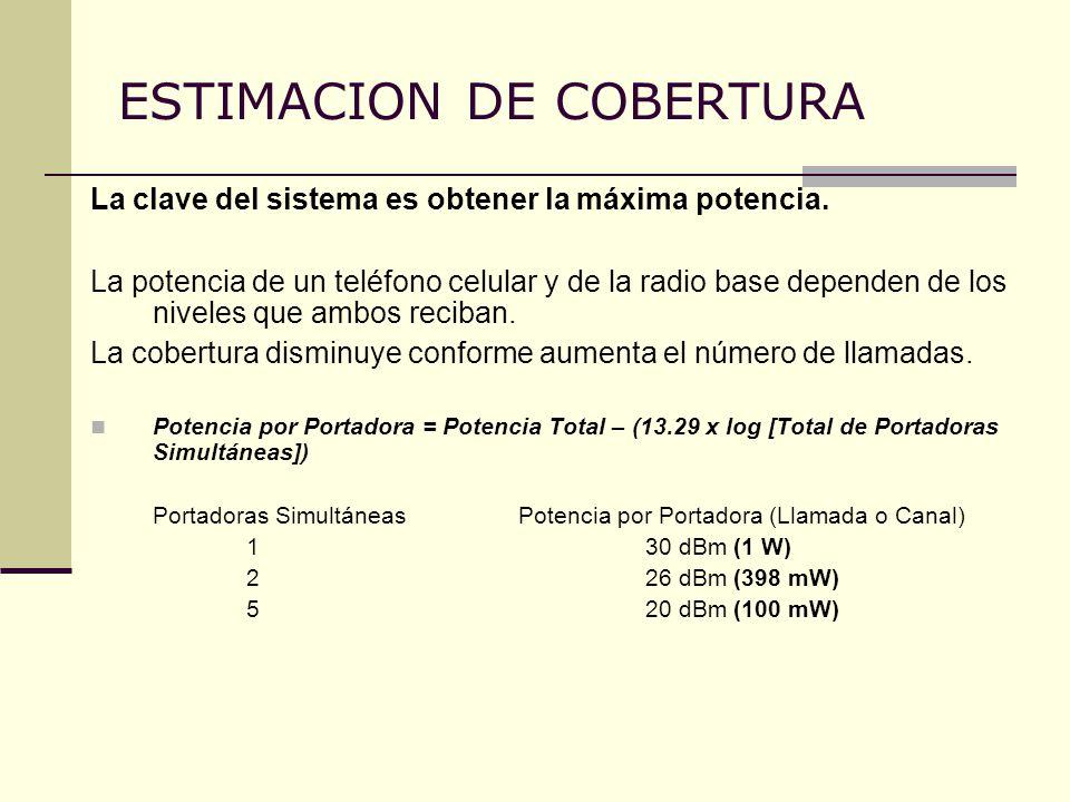 ESTIMACION DE COBERTURA