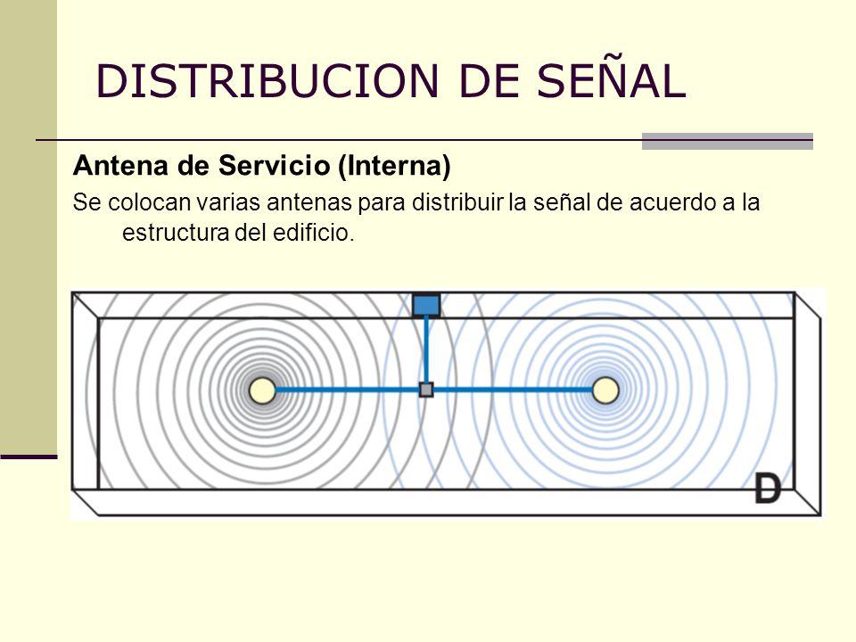 DISTRIBUCION DE SEÑAL Antena de Servicio (Interna)