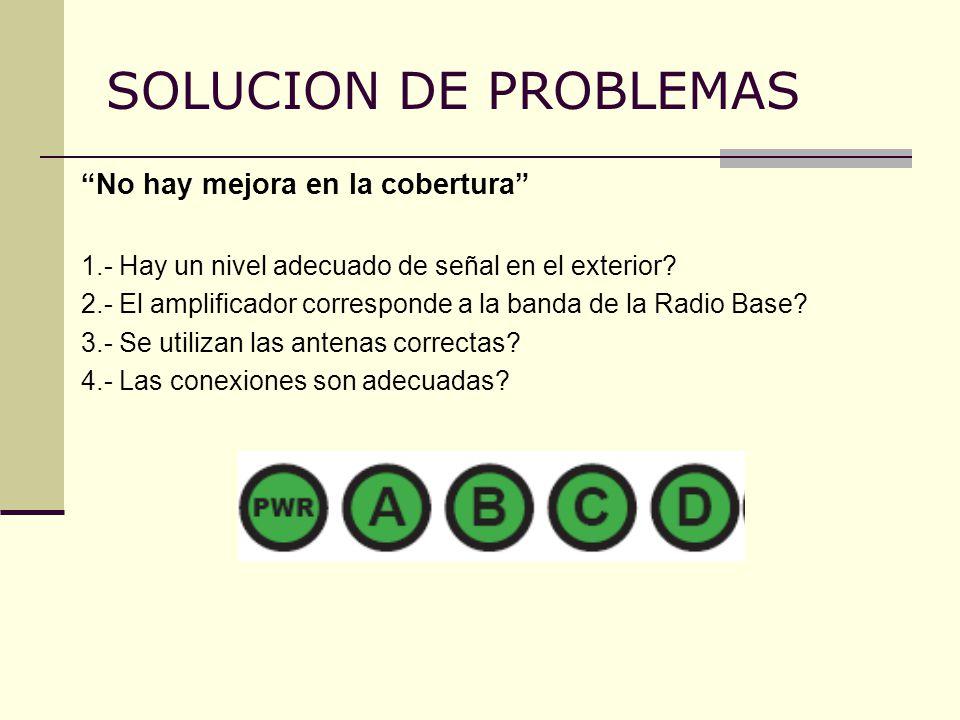 SOLUCION DE PROBLEMAS No hay mejora en la cobertura